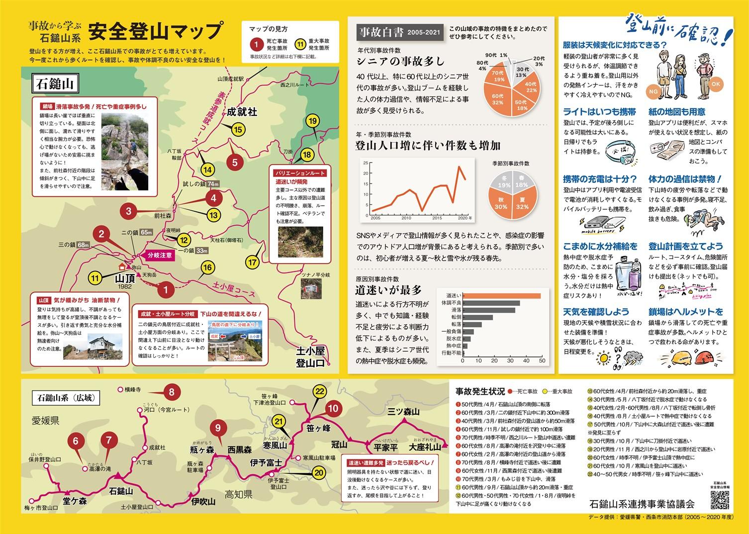 石鎚山系安全登山マップ_横